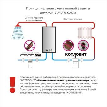 Средство Котловит (СВОД БО + СВОД ТВТ по 230 таблеток) для закрытых систем отопления
